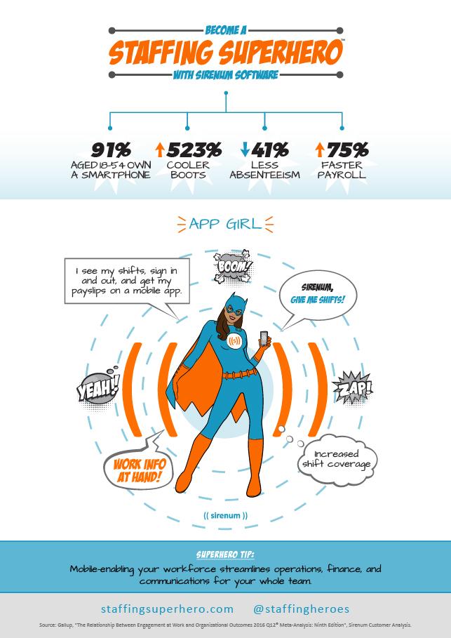 App Girl Infographic Sirenum
